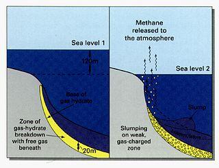 Methane chimney