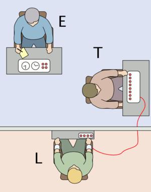 The Milgram experiment: The experimenter (E) p...