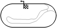 Milwaukee Mile Track Layout