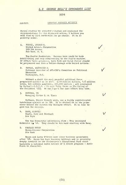 File:Nixon-opponents-1.jpg