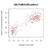 Oldfaithful3