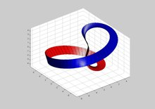 Fitxer:Orientation cover of Mobius strip.webm