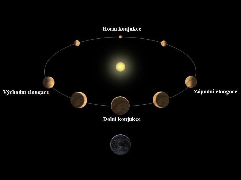 Phases of Venus cs