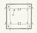 Plan of the Field of Play (Rugby School, 1862).png