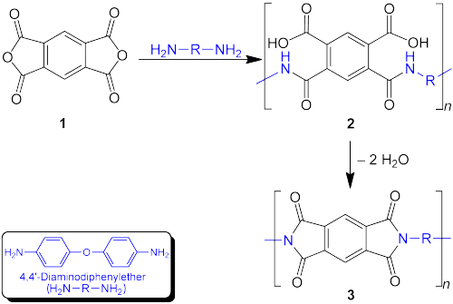 Polyimide Formation (schematic) V1.png