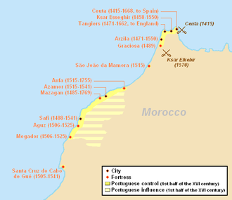 Fall of Agadir - Portuguese possessions in Morocco (1415-1769). Agadir was Santa Cruz do Cabo de Gue for the Portuguese, in the southernmost part of Morocco.