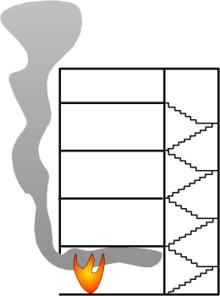 Propagation Du0027un Incendie Limitée Par Des Portes Coupe Feu Du0027accès Aux  Escaliers