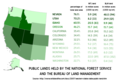 Public-Lands-Western-US.png