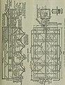 Public works (1896) (14592806457).jpg