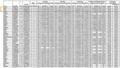 Résumé statistique d'association et de l'évaluation de l'hétérogénéité.PNG