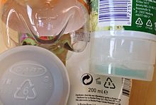 Recycling codes on products.jpg