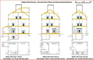 Ripley Ville - Ripley Ville house plans and sections