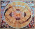 Scenographia Systematis Copernicani.png