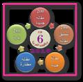 Sixth Arab Wikipedia Day.png
