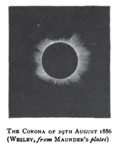 Solar eclipse 1886Aug29-Corona-Wesley from Maunder.png