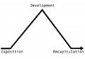 Sonata form pyramid simple.png