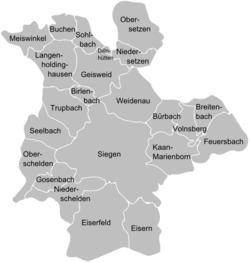 Stadtgliederung Siegen
