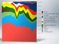 Stortingsvalgresultater 1945-2009.png
