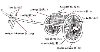 Chariots in ancient China - Image: T Horse Chinese Chariot 400BCE