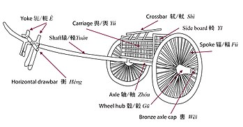 THorseChineseChariot400BCE.jpg