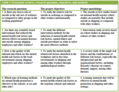 Table 1 Reviews of suicide at sea and mental health indicators.png