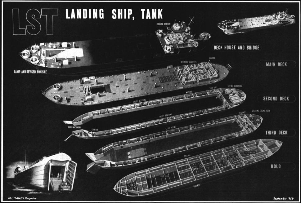 Tank landing ship technical diagram 1959
