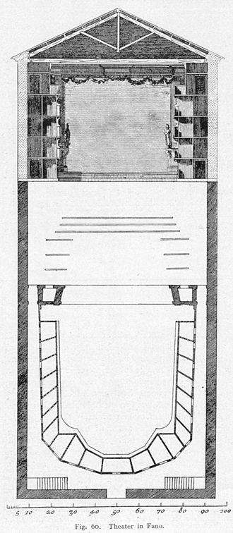Giacomo Torelli - Teatro di Fano (designed by Torelli)