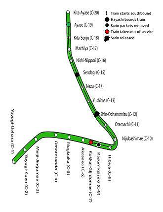 Tokyo subway sarin attack - Detailed map of the attack on the Yoyogi-Uehara bound Chiyoda Line train.