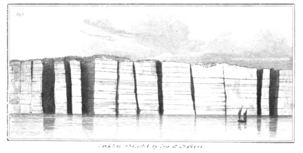Transactions of the Geological Society, 1st series, vol. 3 plate page 0469 fig. 3.png
