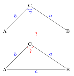Fig. 3 - Applications of the law of cosines: unknown side and unknown angle.