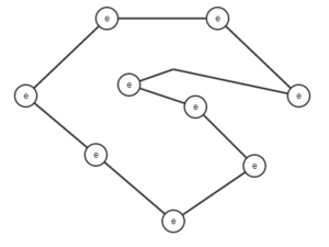 Travelling salesman problem - Using a shortcut heuristic on the graph created by the matching below