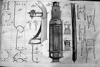 Microbiology - Van Leeuwenhoek's microscopes by Henry Baker