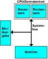 Von Neumann Architektur.PNG
