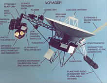 Voyager with descriptions.png