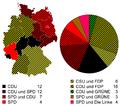 Zusammensetzung des Bundesrat 2008 (wenn-BY-Schwarz-Gelb).png