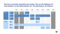 (20201118)(Piloting with EBSI Webinar 2 Roadmap Your Pilot)(v1.01)-93.png