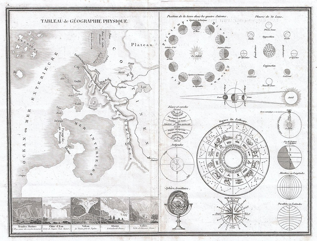 Moon Chart: 1838 Monin Map or Physical Tableau and Astronomy Chart ,Chart