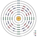 98 californium (Cf) enhanced Bohr model copy.png