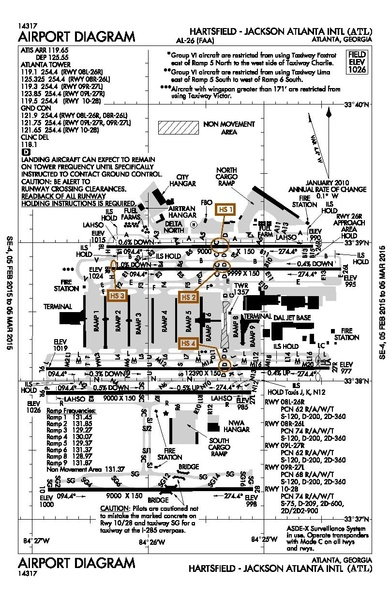 Fileatl Airport Diagrampdf Wikimedia Commons