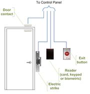 Access control door wiring