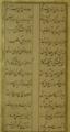 Amir Khosru Dehlavi's Masnavi-e Davalrāni Khezar Khān, 1590 CE, Astān-e Qods Razavi Library, No. 10519.png