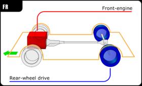 Front Wheel Drive Car Chains Les Swabs