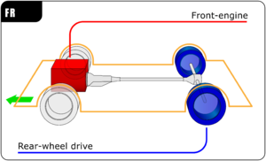 Front-engine, rear-wheel-drive layout - FR layout