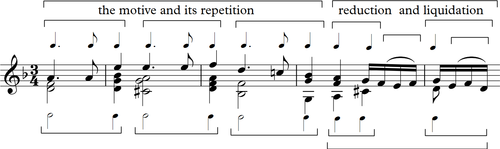Bach Chaconne The motives of the antecedent.png