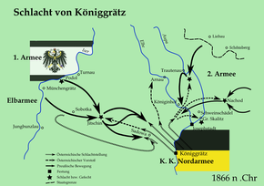 Battle of Koniggratz.png