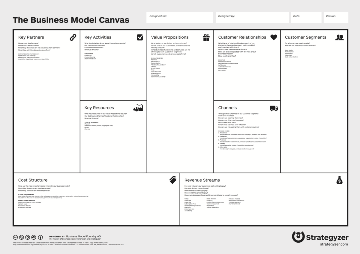 Business model canvas wikipedia flashek Gallery
