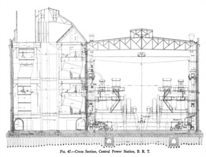 "Architectural diagram of the building, displaying measurements, doorways, and position of a variety of elements inside the structure. The image is taken from a book about power stations from 1910, and the bottom of the image includes the text ""Fig. 47 - Cross Section, Central Power Station, B. R. T."""