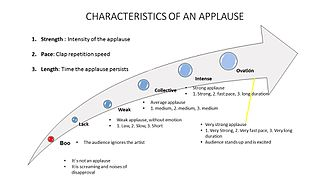 Applause - Characteristics of an applause