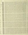 Climatological data, Pennsylvania (1943) (14771472584).jpg