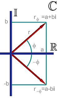 Complex number.jpg